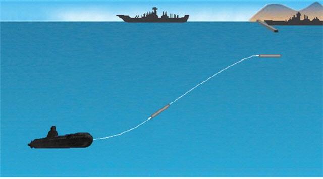 항구로부터 원거리의 잠수함에서 항구  입구 쪽으로 자항기뢰를 발사하는 전투개념도.