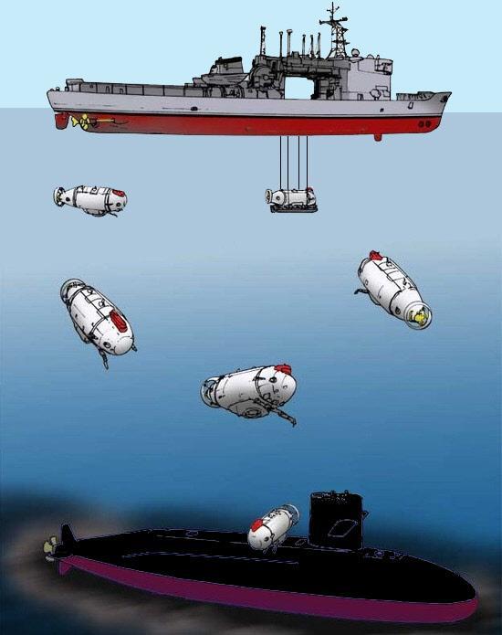 잠수함 구조함에서 심해 구조정인 DSRV를 진수시켜 사고 잠수함 선체에 접합시키고 있는 장면.