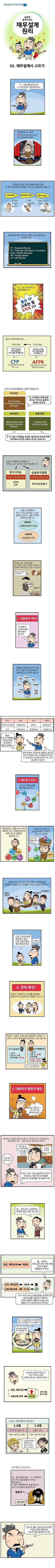 [생생금융정보통] '놀부의 투자 가이드 : 재무설계 원리 2. 재무설계사 고르기'