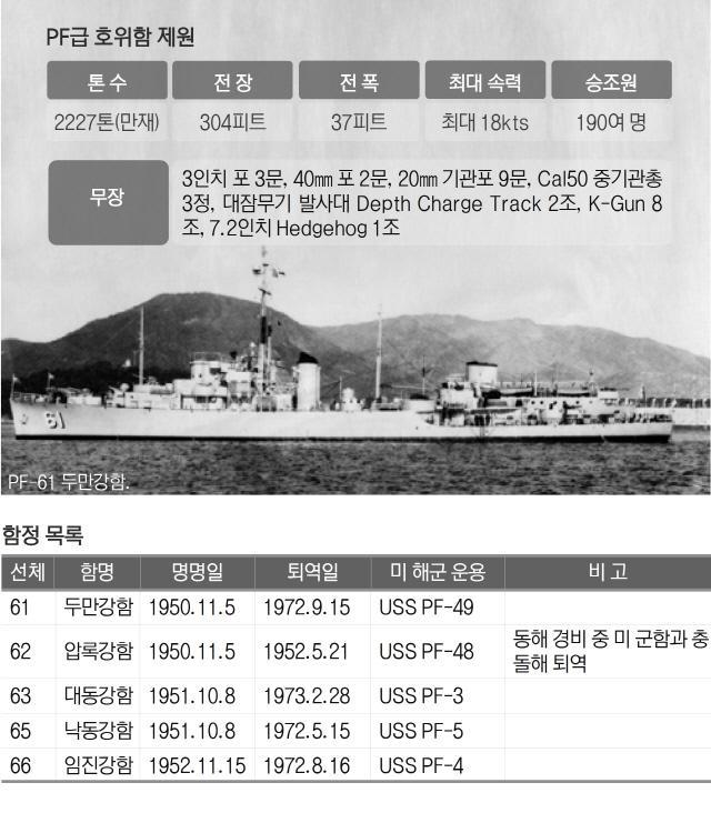 사진=해군본부 제공