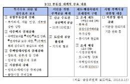 [생생금융정보통] '놀부와 흥부의 금융이야기 : 913 부동산 대책'