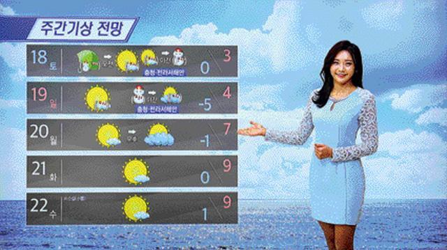 천기누설 1년-국방뉴스 기상캐스터 활동 1년간의 소회