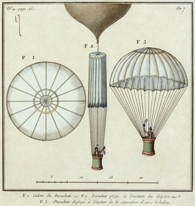 앙드레 자크 가르느랭이 타고 강하한 낙하산 개념도.  사진 = 위키피디아